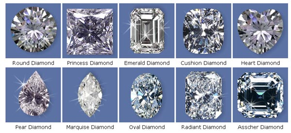 Loose Diamonds Styles